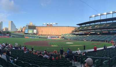 Oriole Park at Camden Yards, section: 54, row: 15, seat: 3