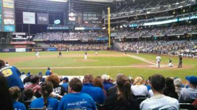 Miller Park, section: 121, row: 15, seat: 6