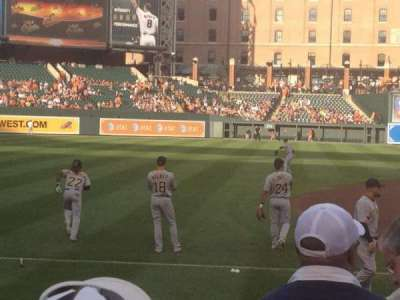 Oriole Park at Camden Yards, section: 58, row: 9, seat: 5