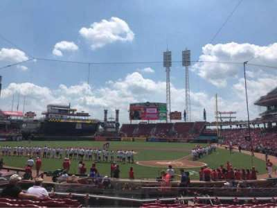 Great American Ball Park, section: 121, row: T, seat: 13