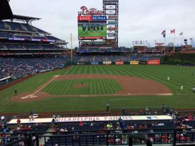 Citizens bank park  section Suite 46