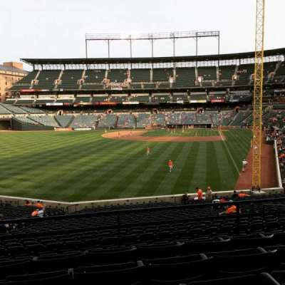 Oriole Park at Camden Yards, section: 79, row: 5, seat: 10