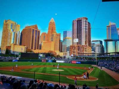 BB&T Ballpark (Charlotte), section: 113, row: Z, seat: 1