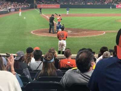 Oriole Park at Camden Yards, section: 30, row: 13, seat: 4