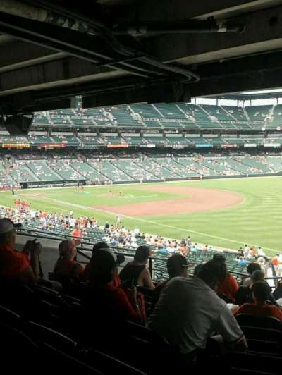 Oriole Park At Camden Yards Section 9 Home Of Baltimore