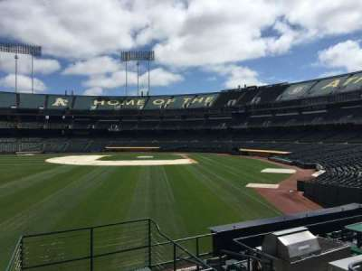 Oakland Coliseum, section: 133, row: 22