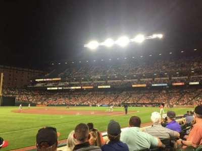Oriole Park at Camden Yards section 62