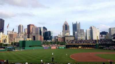 PNC Park, section: 125, row: X, seat: 12