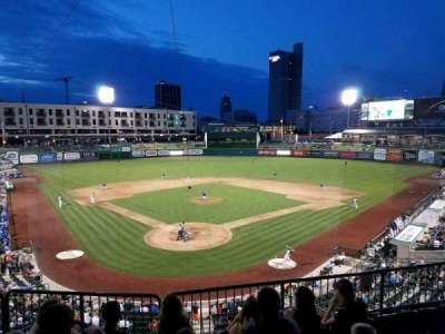 Parkview Field, section: 201, row: D, seat: 6