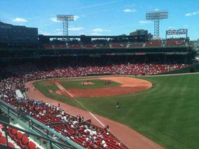 Fenway Park, section: Right Field Roof Deck Box 33, row: D, seat: 1