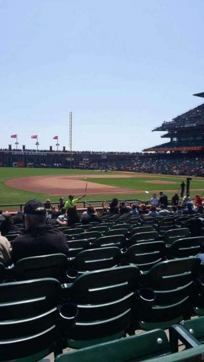 AT&T Park, section: 126, row: 19, seat: 6