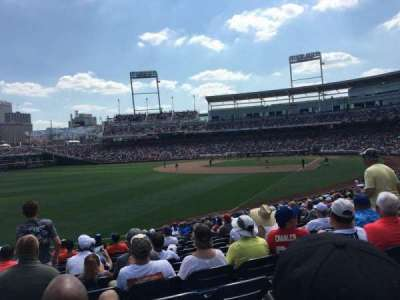 TD Ameritrade Park, section: 123, row: 23, seat: 18
