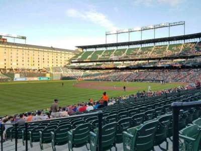 Oriole Park at Camden Yards, section: 68, row: 25, seat: 2