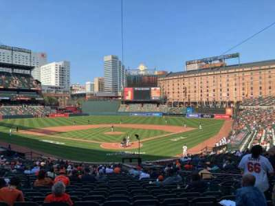 Oriole Park at Camden Yards section 37