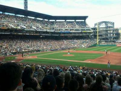 PNC Park, section: 108, row: W, seat: 17