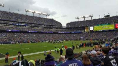 M&T Bank Stadium, section: 132, row: 11, seat: 8