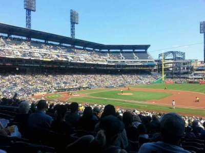 PNC Park, section: 108, row: x, seat: 17