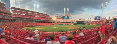 Great American Ball Park section Infield Box 129