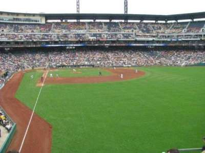 PNC Park, section: 145, row: G