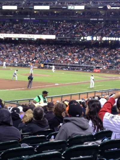 AT&T Park, section: 128, row: 22, seat: 1