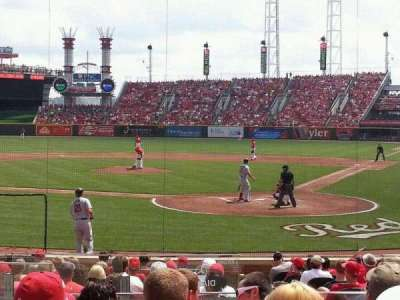 Great American Ball Park, section: 121, row: R, seat: 10