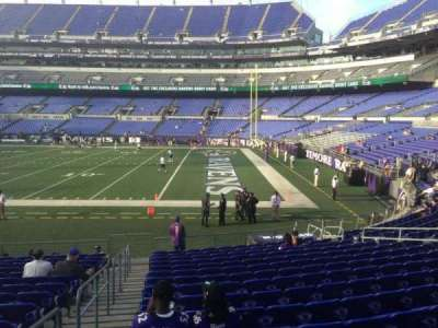 M&T Bank Stadium section 123