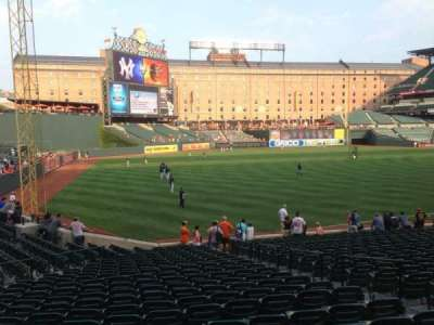 Oriole Park at Camden Yards, section: 70, row: 23, seat: 7