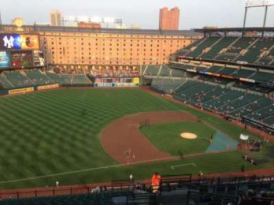 Oriole Park At Camden Yards Section 360 Home Of