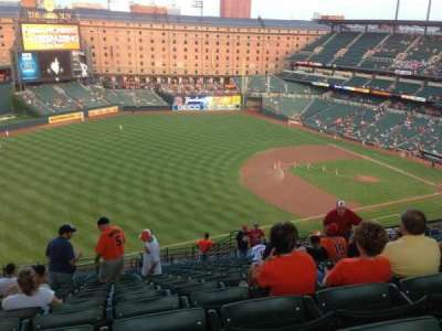 Oriole Park at Camden Yards, section: 364, row: 25, seat: 11