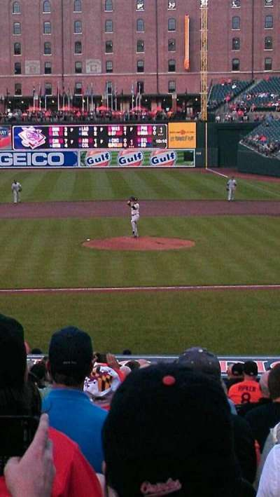 Oriole Park at Camden Yards, section: 50, row: 20, seat: 6
