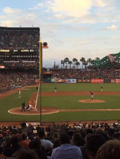 AT&T Park, section: 110, row: 33, seat: 15