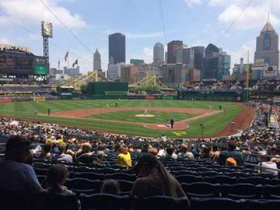 PNC Park, section: 117, row: Z, seat: 23