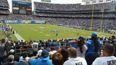 Qualcomm Stadium, section: P18, row: 8, seat: 5
