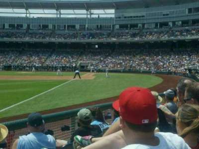 Td Ameritrade Park, section: 122, row: 6, seat: 19