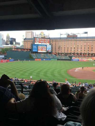 Oriole Park at Camden Yards, section: 55, row: 8, seat: 19