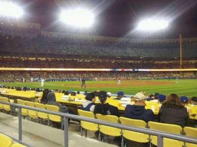 Dodger Stadium, section: 36FD, row: B, seat: 5