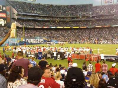 SDCCU Stadium, section: F8, row: 17, seat: 8