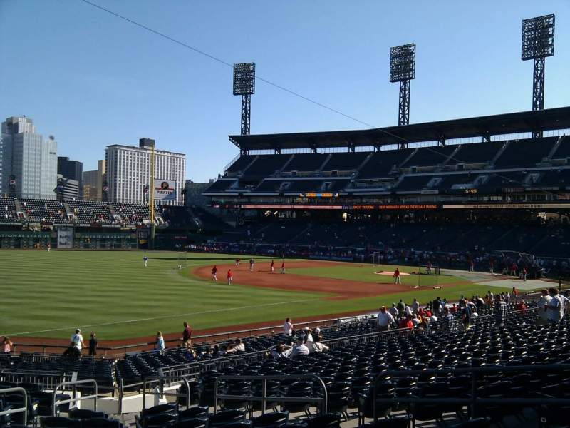 Seating view for PNC Park Section 129 Row q Seat 9