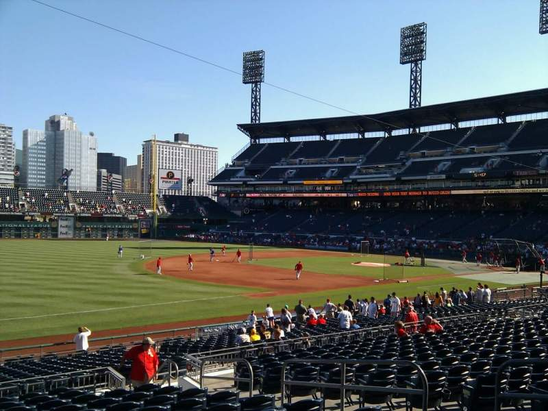 Seating view for PNC Park Section 128 Row p Seat 8
