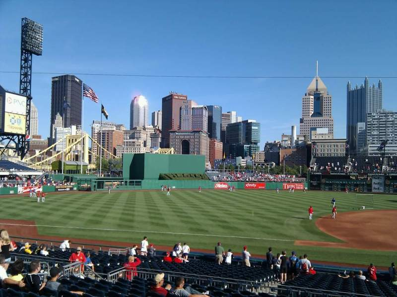 Seating view for PNC Park Section 125 Row p Seat 10