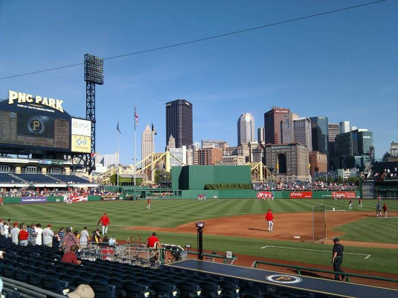 Seating view for PNC Park Section 121 Row c Seat 15