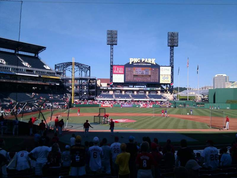 Seating view for PNC Park Section 113 Row c Seat 7