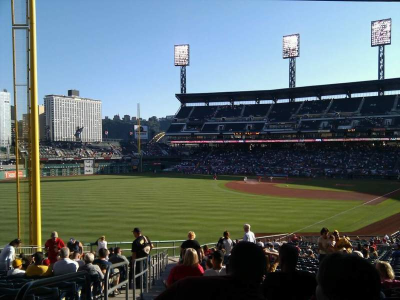 Seating view for PNC Park Section 132 Row ff Seat 24