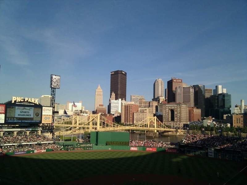 Seating view for PNC Park Section 217 Row j Seat 17
