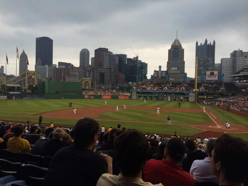 Seating view for PNC Park Section 120 Row T Seat 8