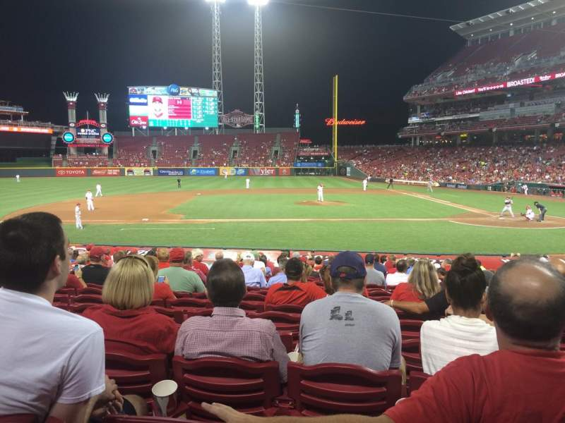 Seating view for Great American Ball Park Section 117 Row X Seat 7