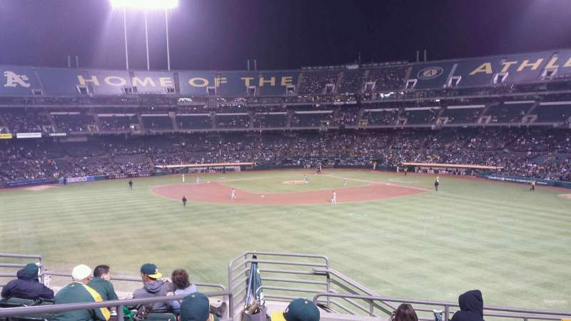 Seating view for Oakland Alameda Coliseum Section Plaza Suite 75 Row 1 Seat 3