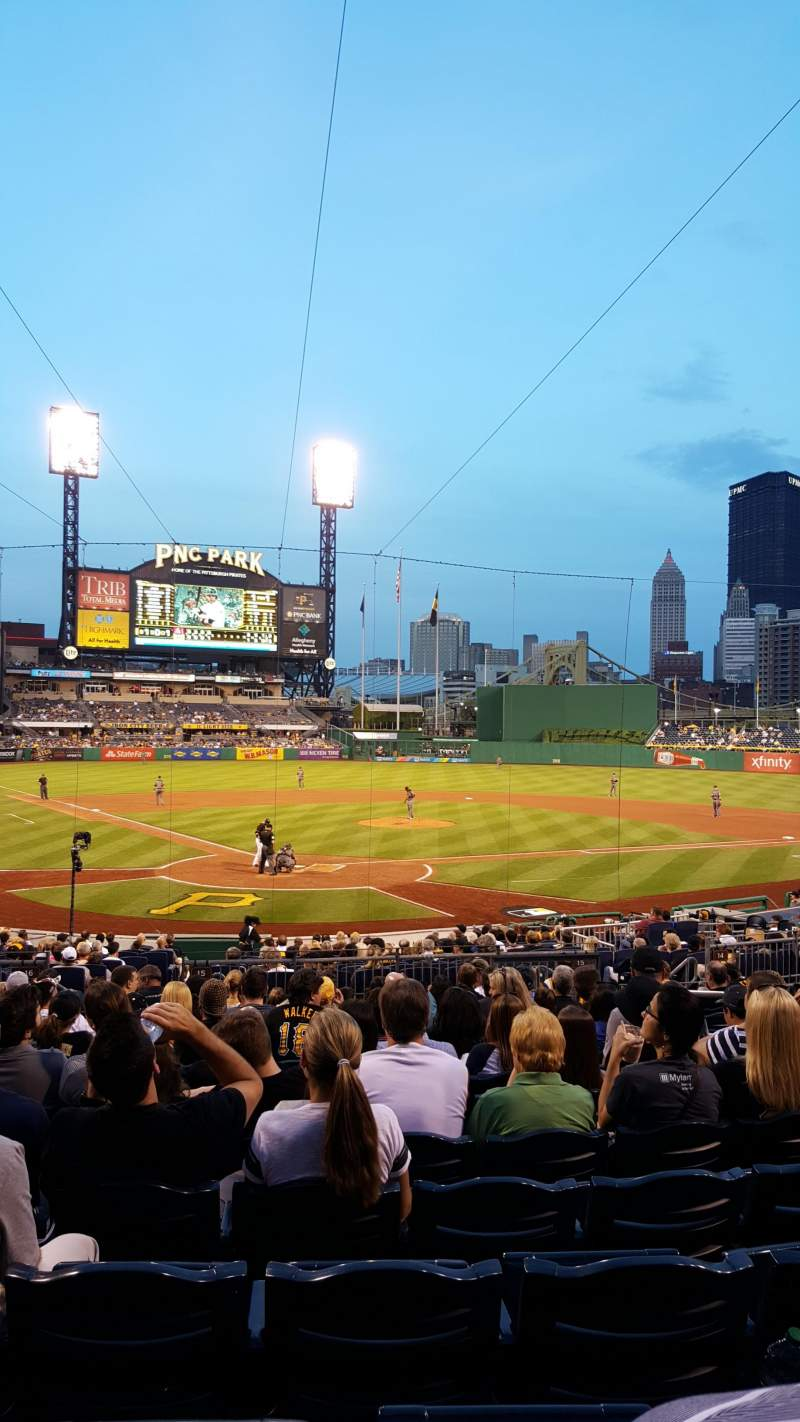 PNC Park, section: 115, row: N, seat: 8