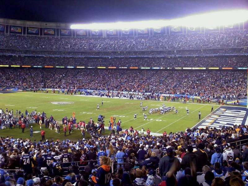 Seating view for SDCCU Stadium Section P43 Row 15 Seat 5