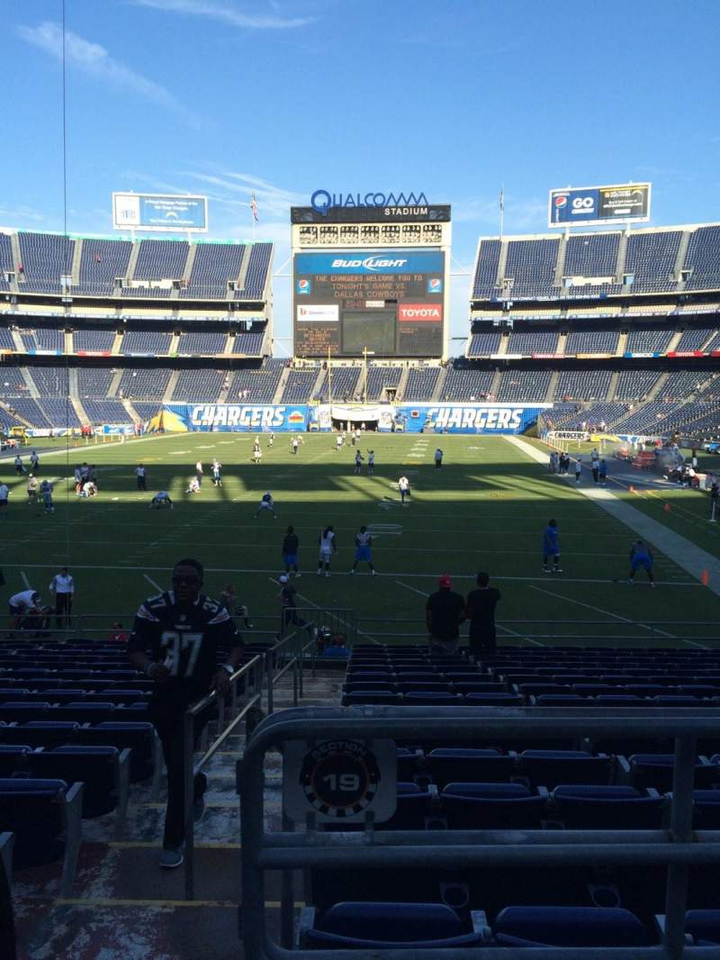 Seating view for Qualcomm Stadium Section P23 Row 1 Seat 2